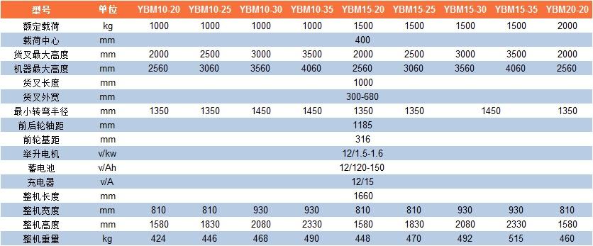 YBM10-20参数