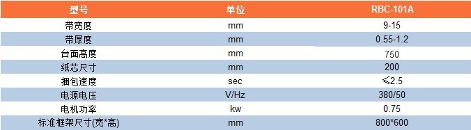 RBC-101A参数表