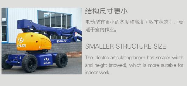 结构尺寸小
