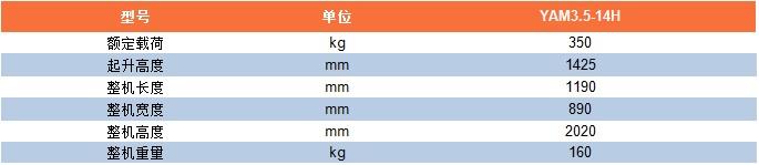 YAM3.5-H参数表